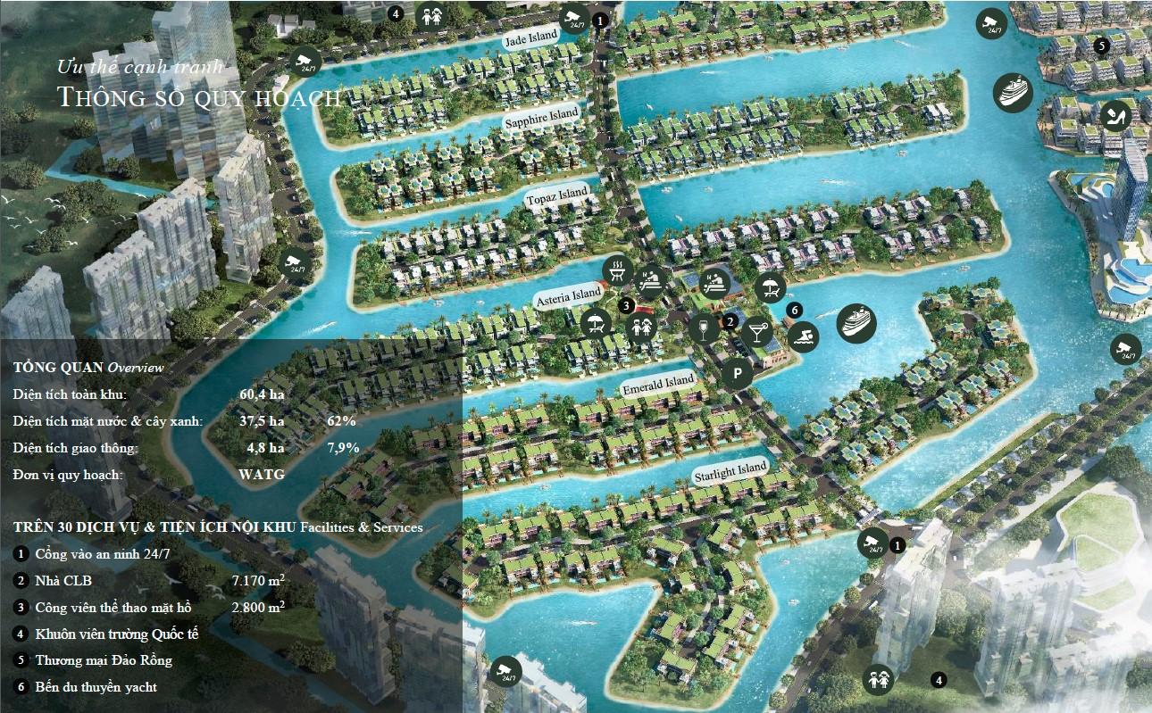 Quy hoạch Biệt thự đảo ECOPARK GRAND - The Island